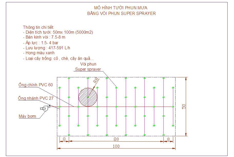 sơ đồ thiết kế hệ thống tưới phun mưa
