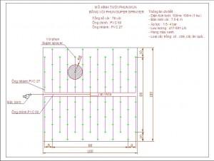 lắp đặt thiết kế hệ thống tưới phun mưa