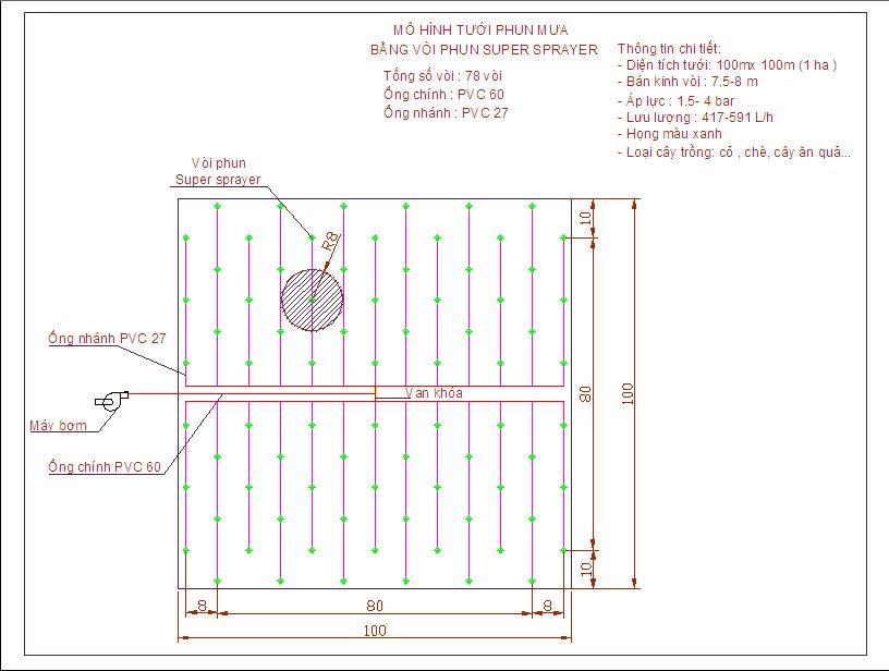 sơ đồ thiết kế hệ thống tưới tự động