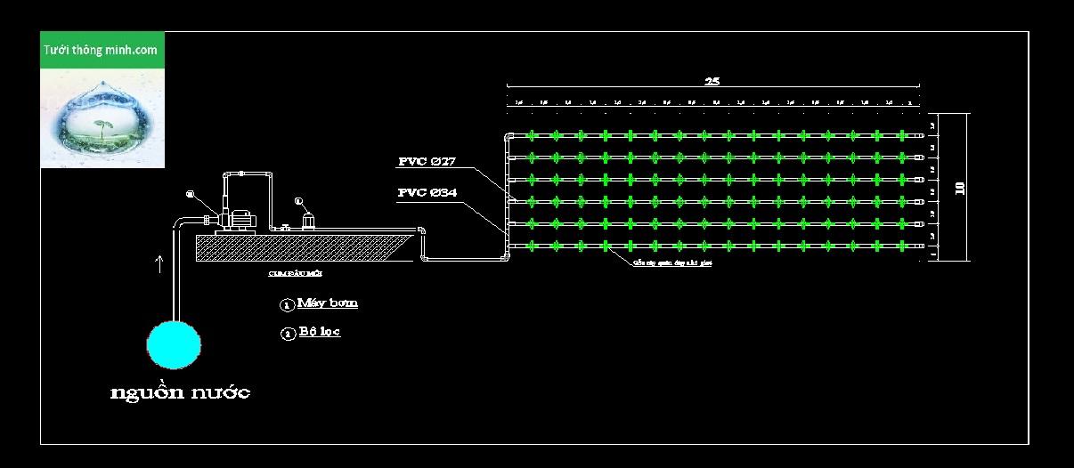 Hệ thống tưới nhỏ giọt tự động 250m2
